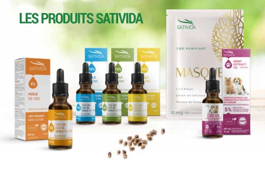 huile de cbd Sativida